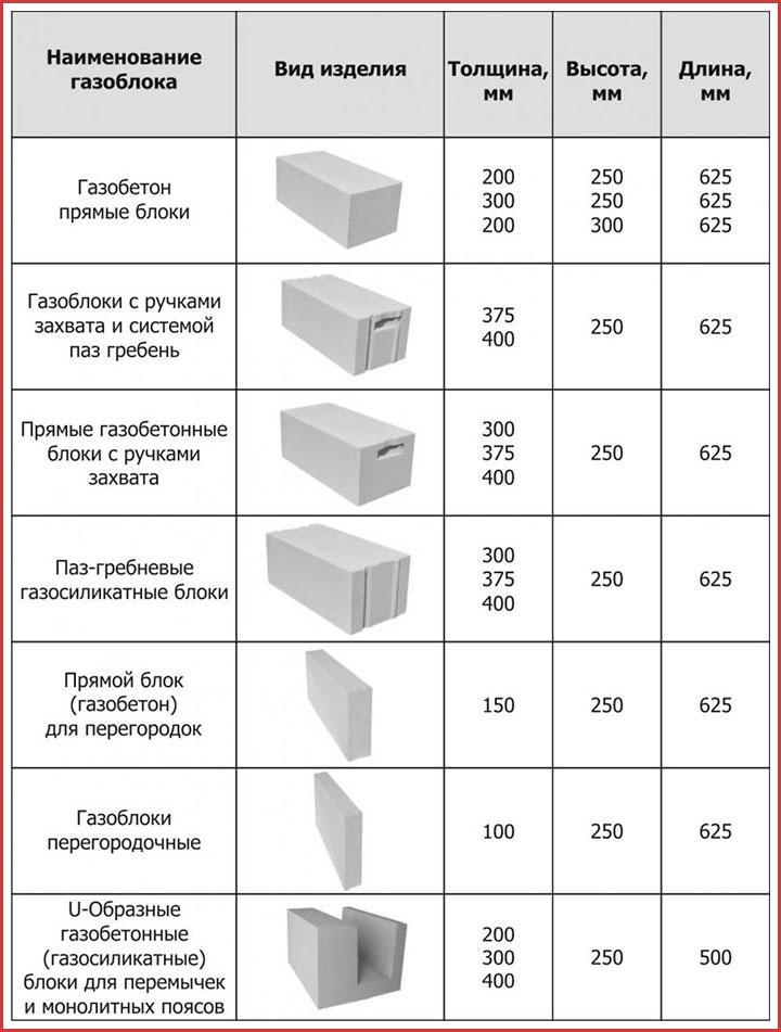 Калькулятор стен керамзитобетона керамзитобетон блоки ширина